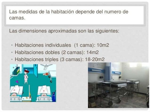 Unidad del paciente for Cuales son las medidas de las camas