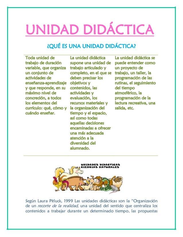 """UNIDAD DIDÁCTICA ¿QUÉ ES UNA UNIDAD DIDÁCTICA? Según Laura Pitluck, 1999 Las unidades didácticas son la """"Organización de u..."""