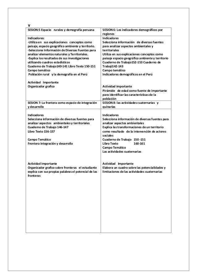 V SESION:5 Espacio rurales y demograf�a peruana SESION 6: Los indicadores demogr�ficos por regiones Indicadores: -Utiliza ...