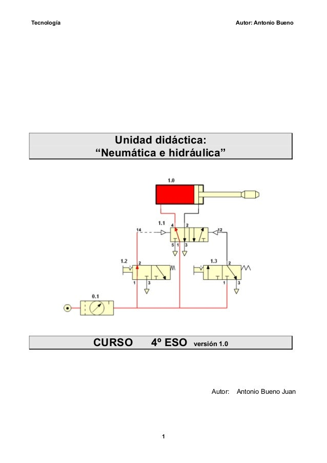 """Tecnología  Autor: Antonio Bueno  Unidad didáctica: """"Neumática e hidráulica""""  CURSO  4º ESO  versión 1.0  Autor:  1  Anton..."""