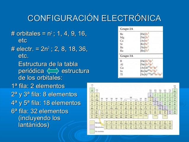 Unidad didactica 10 sistema peridico 13 urtaz Image collections