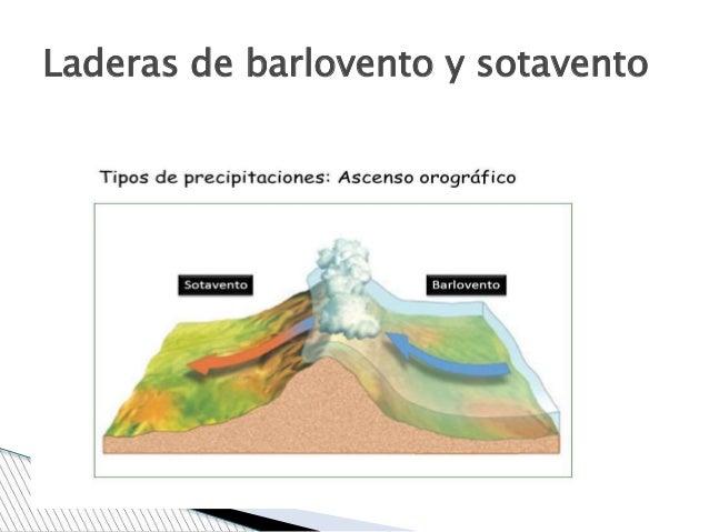 Unidad did ctica 3 climas y dominios clim ticos - Barlovento y sotavento ...