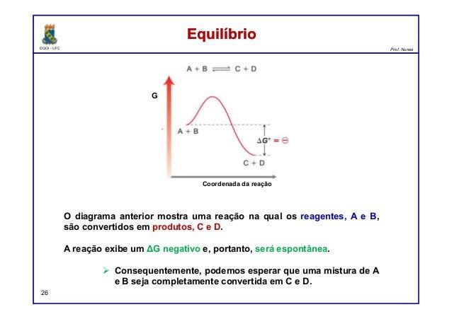 DQOI - UFC Prof. Nunes EquilíbrioEquilíbrio 26 O diagrama anterior mostra uma reação na qual os reagentes, A e B, são conv...