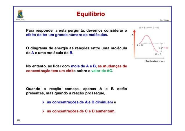 DQOI - UFC Prof. Nunes 28 Para responder a esta pergunta, devemos considerar o efeito de ter um grande número de moléculas...
