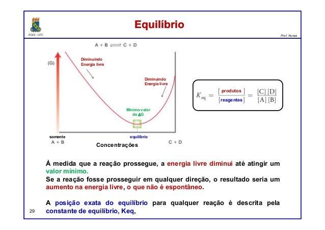 DQOI - UFC Prof. Nunes 29 À medida que a reação prossegue, a energia livre diminui até atingir um valor mínimo. Se a reaçã...