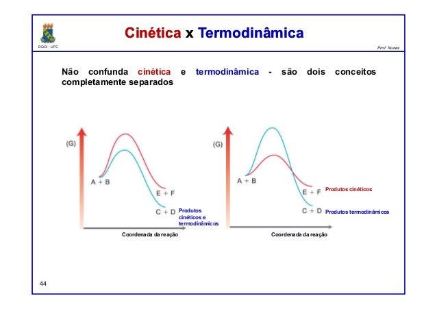 DQOI - UFC Prof. Nunes 44 Não confunda cinética e termodinâmica - são dois conceitos completamente separados Cinética x Te...