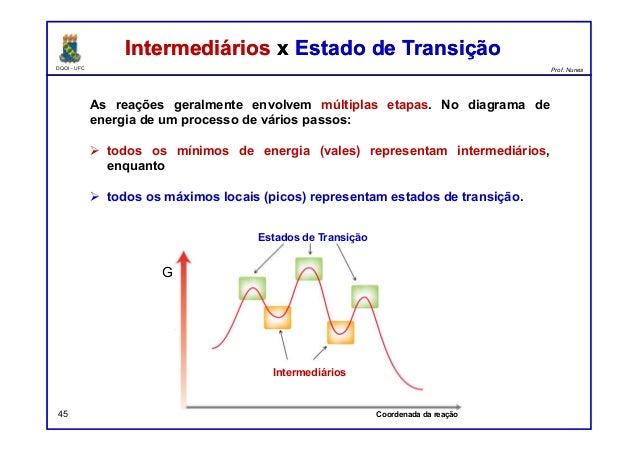 DQOI - UFC Prof. Nunes 45 As reações geralmente envolvem múltiplas etapas. No diagrama de energia de um processo de vários...