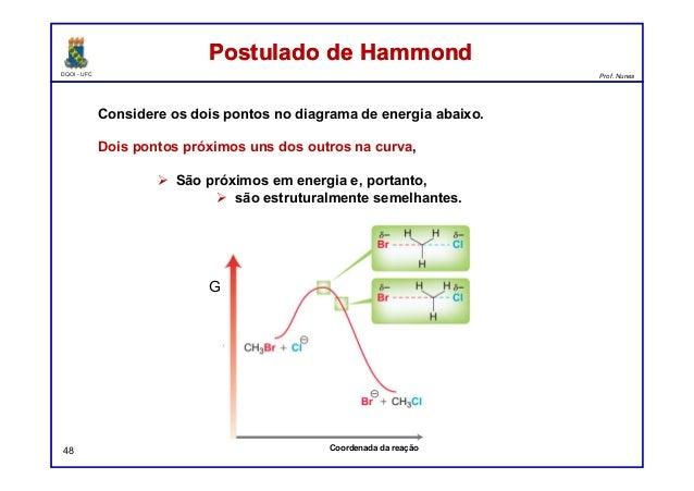 DQOI - UFC Prof. Nunes 48 Considere os dois pontos no diagrama de energia abaixo. Dois pontos próximos uns dos outros na c...
