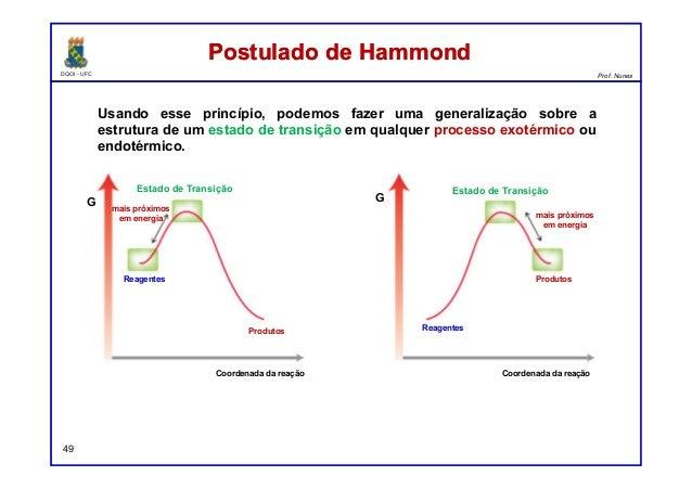 DQOI - UFC Prof. Nunes 49 Usando esse princípio, podemos fazer uma generalização sobre a estrutura de um estado de transiç...