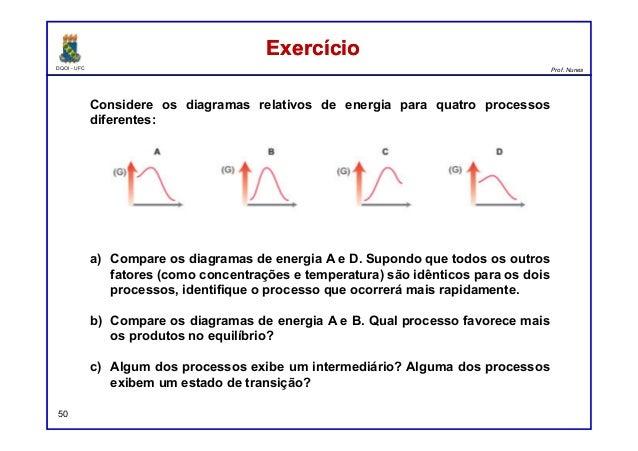 DQOI - UFC Prof. Nunes 50 Considere os diagramas relativos de energia para quatro processos diferentes: a) Compare os diag...