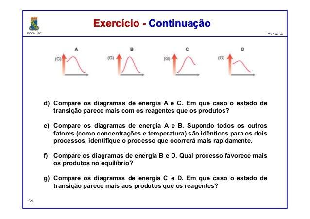 DQOI - UFC Prof. Nunes 51 d) Compare os diagramas de energia A e C. Em que caso o estado de transição parece mais com os r...