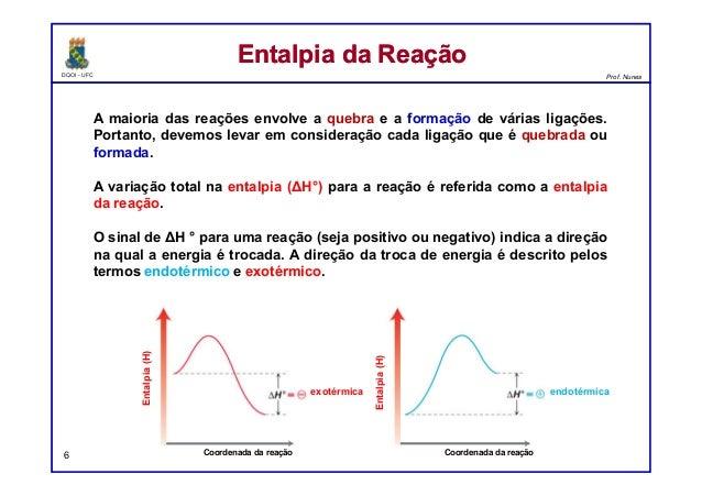 DQOI - UFC Prof. Nunes A maioria das reações envolve a quebra e a formação de várias ligações. Portanto, devemos levar em ...