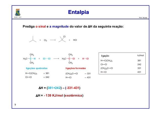 DQOI - UFC Prof. Nunes EntalpiaEntalpia 9 Prediga o sinal e a magnitude do valor de ∆H da seguinte reação: ligação ligaçõe...
