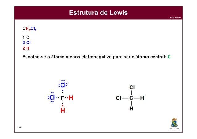 DQOI - UFC Prof. Nunes Estrutura de Lewis CH2Cl2 1 C 2 Cl 2 H Escolhe-se o átomo menos eletronegativo para ser o átomo cen...