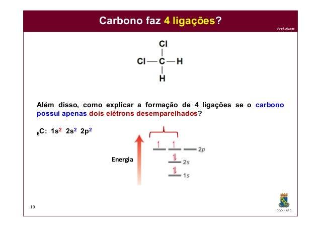 DQOI - UFC Prof. Nunes Carbono faz 4 ligações? Além disso, como explicar a formação de 4 ligações se o carbono possui apen...