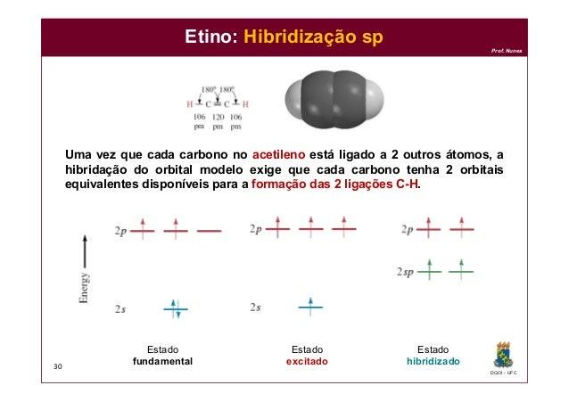 DQOI - UFC Prof. Nunes Uma vez que cada carbono no acetileno está ligado a 2 outros átomos, a hibridação do orbital modelo...