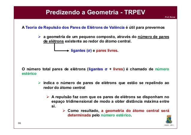 DQOI - UFC Prof. Nunes Predizendo a Geometria - TRPEV A Teoria de Repulsão dos Pares de Elétrons de Valência é útil para p...