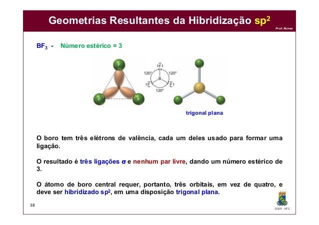 DQOI - UFC Prof. Nunes Geometrias Resultantes da Hibridização sp2 BF3 - Número estérico = 3 O boro tem três elétrons de va...
