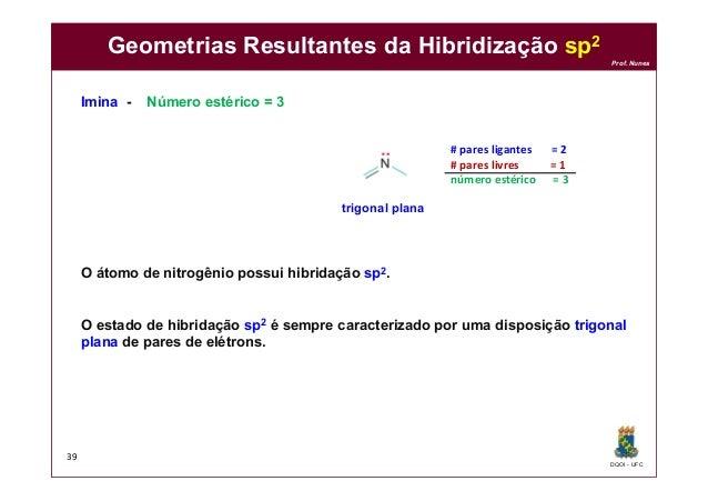 DQOI - UFC Prof. Nunes Geometrias Resultantes da Hibridização sp2 Imina - Número estérico = 3 O átomo de nitrogênio possui...