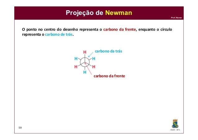 DQOI - UFC Prof. Nunes Projeção de Newman 59 O ponto no centro do desenho representa o carbono da frente, enquanto o círcu...