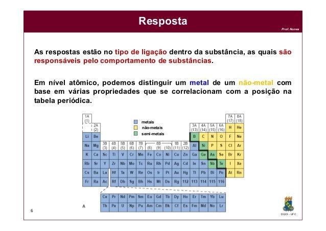 DQOI - UFC Prof. Nunes As respostas estão no tipo de ligação dentro da substância, as quais são responsáveis pelo comporta...