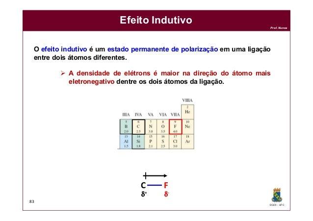 DQOI - UFC Prof. Nunes Efeito Indutivo 83 O efeito indutivo é um estado permanente de polarização em uma ligação entre doi...