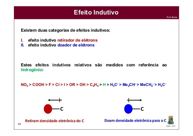 DQOI - UFC Prof. Nunes Efeito Indutivo 85 Existem duas categorias de efeitos indutivos: I. efeito indutivo retirador de el...