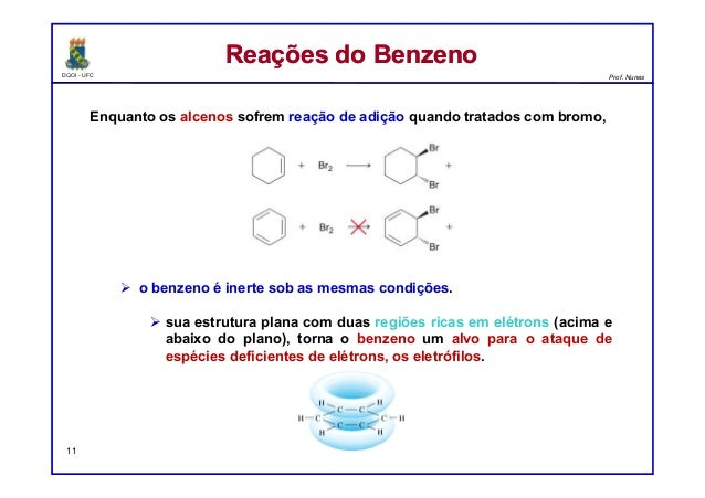 DQOI - UFC Prof. Nunes Enquanto os alcenos sofrem reação de adição quando tratados com bromo,  o benzeno é inerte sob as ...
