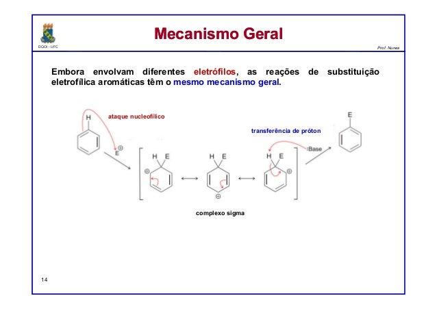 DQOI - UFC Prof. Nunes Embora envolvam diferentes eletrófilos, as reações de substituição eletrofílica aromáticas têm o me...