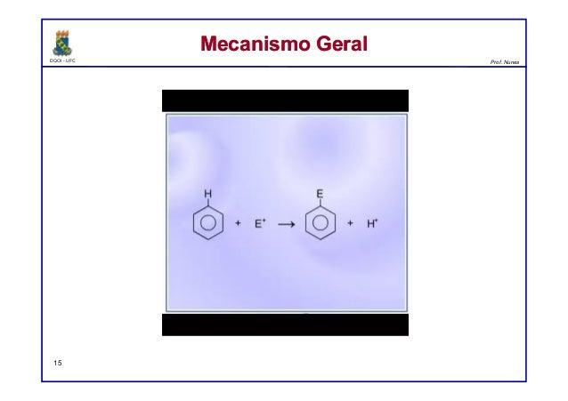DQOI - UFC Prof. Nunes Mecanismo GeralMecanismo Geral 15