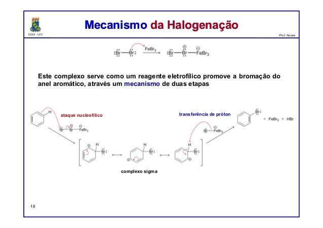 DQOI - UFC Prof. Nunes Este complexo serve como um reagente eletrofílico promove a bromação do anel aromático, através um ...
