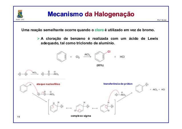 DQOI - UFC Prof. Nunes Uma reação semelhante ocorre quando o cloro é utilizado em vez de bromo.  A cloração de benzeno é ...