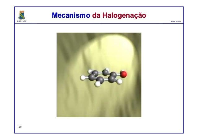 DQOI - UFC Prof. Nunes Mecanismo da HalogenaçãoMecanismo da Halogenação 20