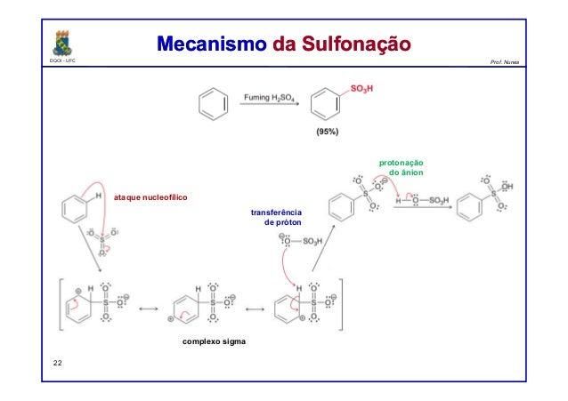 DQOI - UFC Prof. Nunes Mecanismo da SulfonaçãoMecanismo da Sulfonação 22 ataque nucleofílico transferência de próton compl...