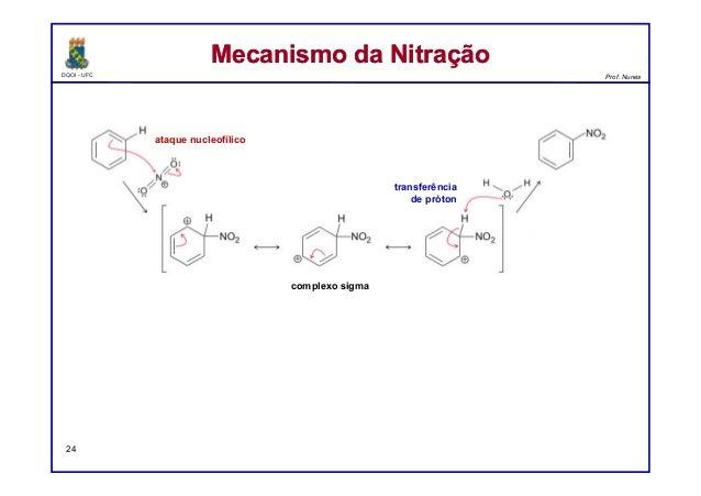 DQOI - UFC Prof. Nunes Mecanismo da NitraçãoMecanismo da Nitração 24 ataque nucleofílico transferência de próton complexo ...