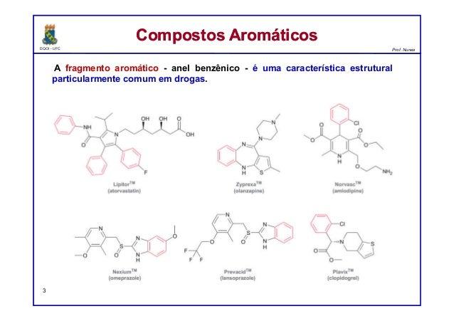 DQOI - UFC Prof. Nunes A fragmento aromático - anel benzênico - é uma característica estrutural particularmente comum em d...