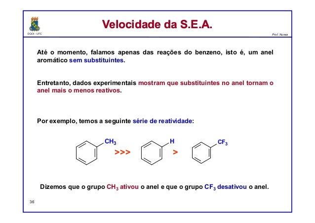 DQOI - UFC Prof. Nunes Até o momento, falamos apenas das reações do benzeno, isto é, um anel aromático sem substituintes. ...