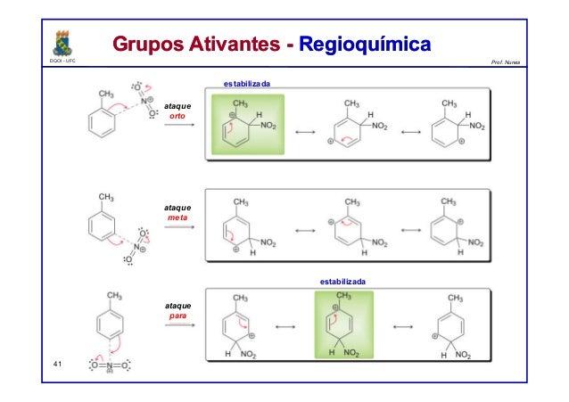 DQOI - UFC Prof. Nunes Grupos Ativantes - RegioquímicaGrupos Ativantes - Regioquímica 41 estabilizada estabilizada ataque ...