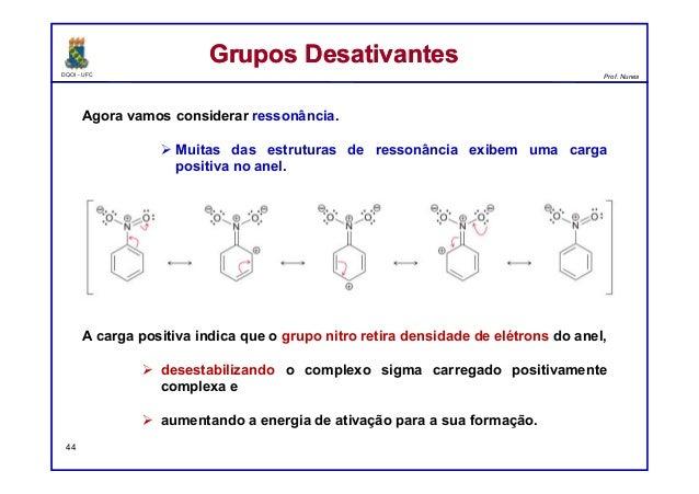 DQOI - UFC Prof. Nunes Agora vamos considerar ressonância.  Muitas das estruturas de ressonância exibem uma carga positiv...