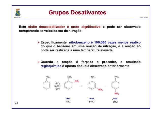 DQOI - UFC Prof. Nunes Este efeito desestabilizador é muto significativo e pode ser observado comparando as velocidades de...