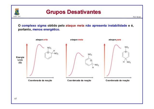 DQOI - UFC Prof. Nunes O complexo sigma obtido pelo ataque meta não apresenta instabilidade e é, portanto, menos energétic...