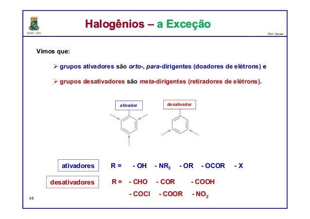 DQOI - UFC Prof. Nunes Vimos que:  grupos ativadores são orto-, para-dirigentes (doadores de elétrons) e  grupos desativ...