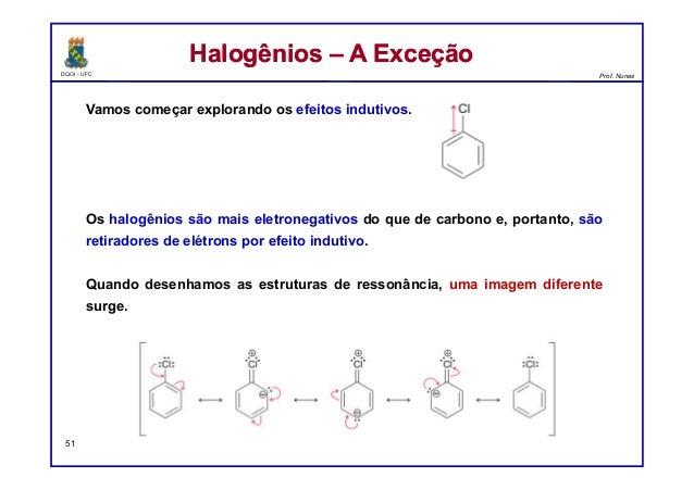 DQOI - UFC Prof. Nunes Vamos começar explorando os efeitos indutivos. Os halogênios são mais eletronegativos do que de car...