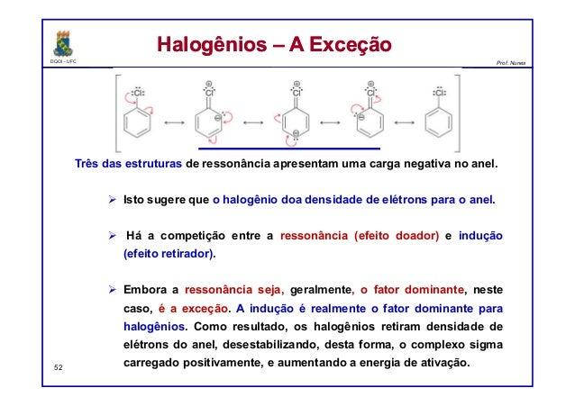 DQOI - UFC Prof. Nunes Três das estruturas de ressonância apresentam uma carga negativa no anel.  Isto sugere que o halog...
