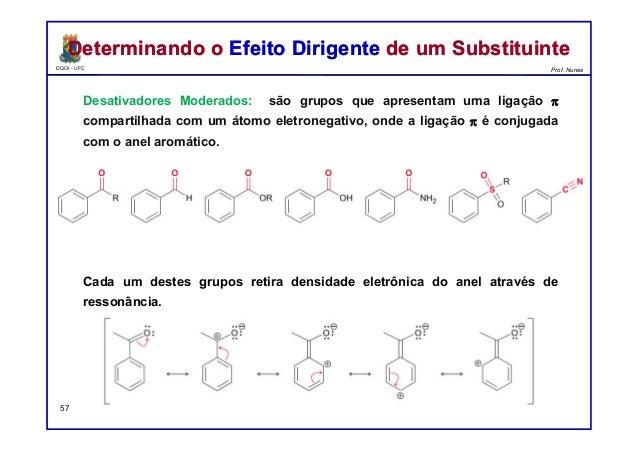 DQOI - UFC Prof. Nunes Desativadores Moderados: são grupos que apresentam uma ligação p compartilhada com um átomo eletron...