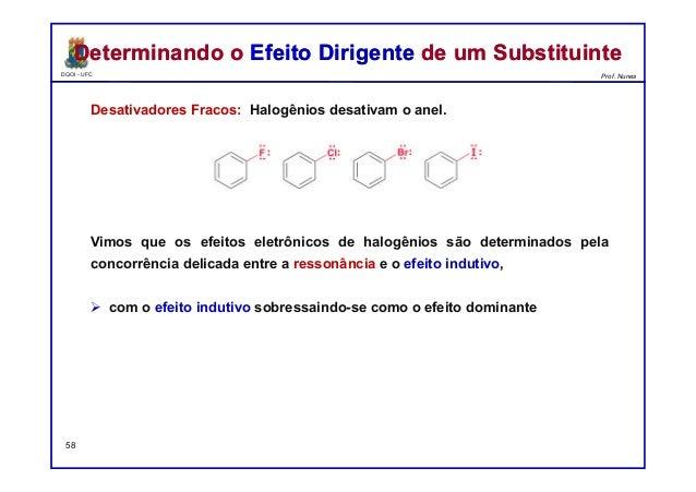 DQOI - UFC Prof. Nunes Desativadores Fracos: Halogênios desativam o anel. Vimos que os efeitos eletrônicos de halogênios s...