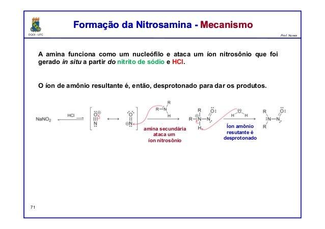 DQOI - UFC Prof. Nunes Formação da Nitrosamina - MecanismoFormação da Nitrosamina - Mecanismo 71 amina secundária ataca um...