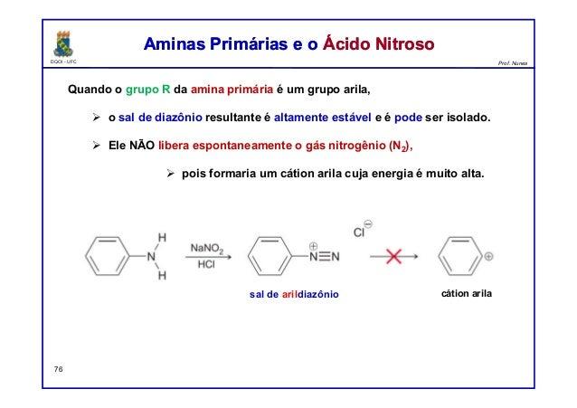 DQOI - UFC Prof. Nunes Aminas Primárias e o Ácido NitrosoAminas Primárias e o Ácido Nitroso 76 Quando o grupo R da amina p...