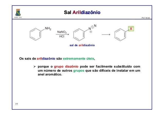 DQOI - UFC Prof. Nunes Sal ArildiazônioSal Arildiazônio 77 Os sais de arildiazônio são extremamente úteis,  porque o grup...