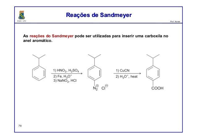 DQOI - UFC Prof. Nunes Reações de SandmeyerReações de Sandmeyer 79 As reações do Sandmeyer pode ser utilizadas para inseri...